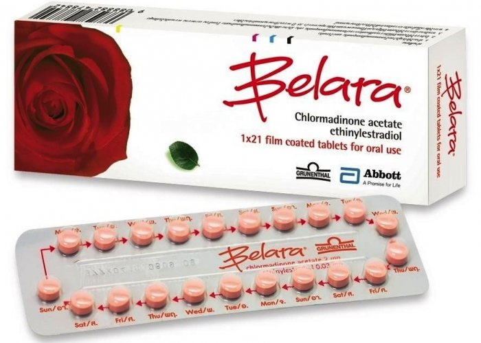 pastillas anticonceptivas Belara